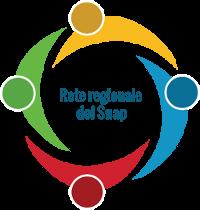 Logo Rete dei SUAP